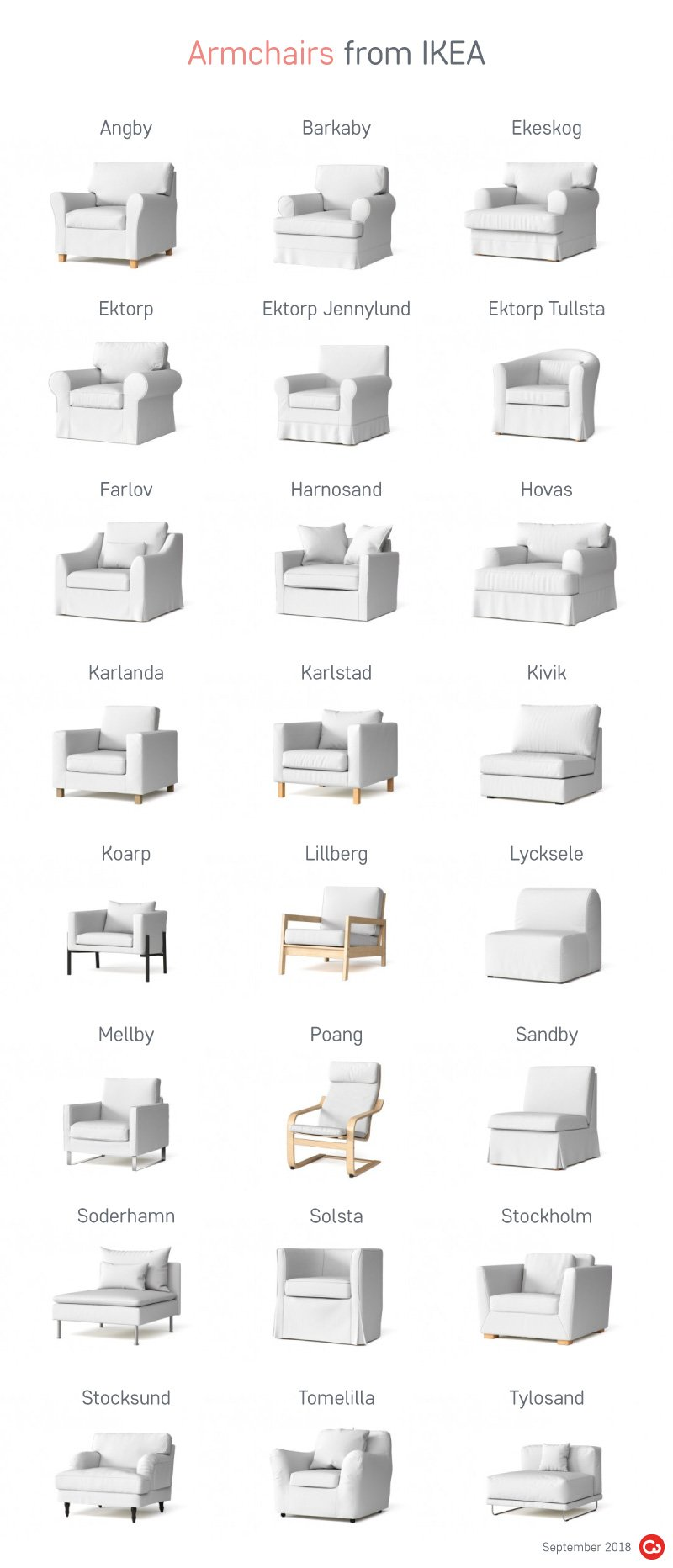 old and discontinued ikea armchair covers