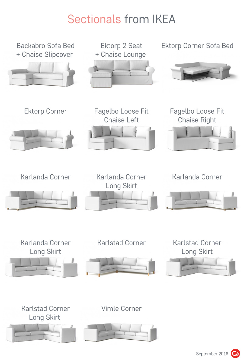 Replacement Ikea Sofa Covers For Discontinued Ikea Couch