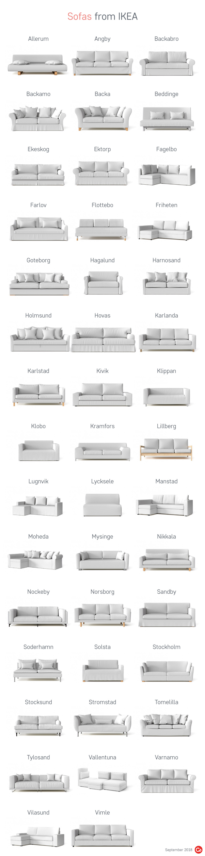 old and discontinued ikea sofa covers