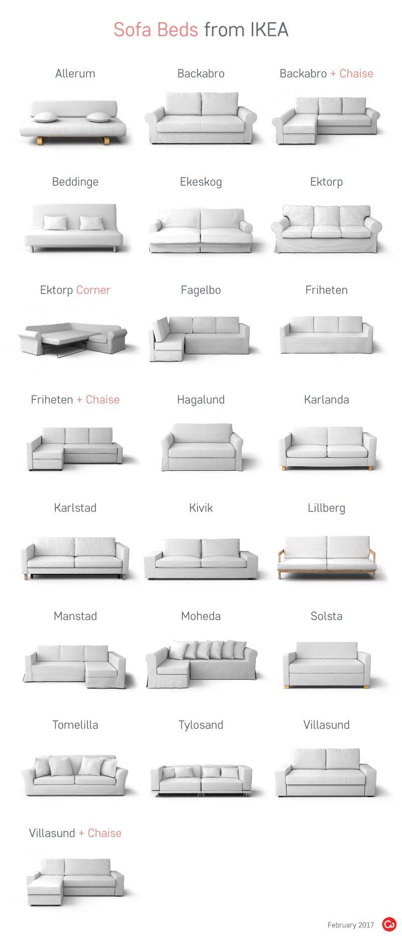 Che divano letto IKEA è questo?