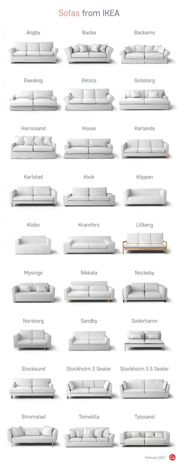 ersatzsofabez ge f r nicht mehr produzierte ikea modelle. Black Bedroom Furniture Sets. Home Design Ideas