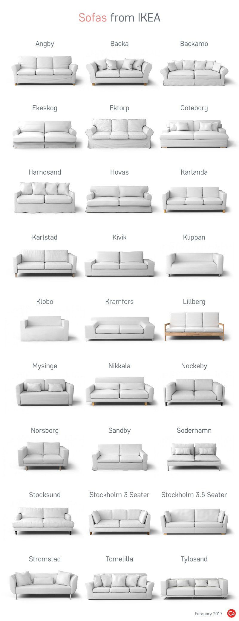 Ikea Sofa Discontinued Barn Sofa