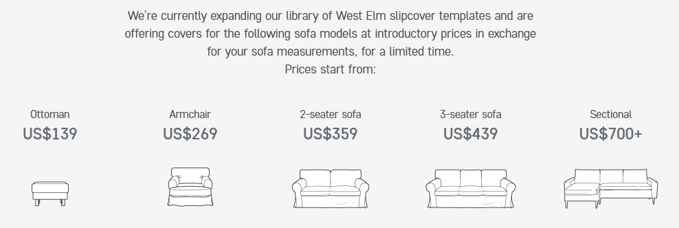 Prices for West Elm Sofa covers
